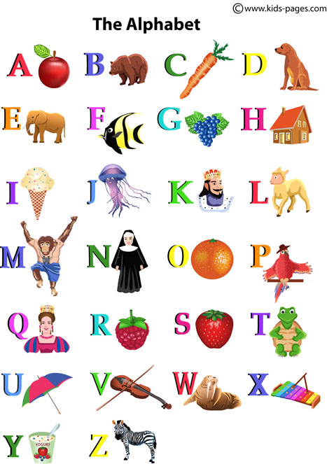 The Alphabet flashcard