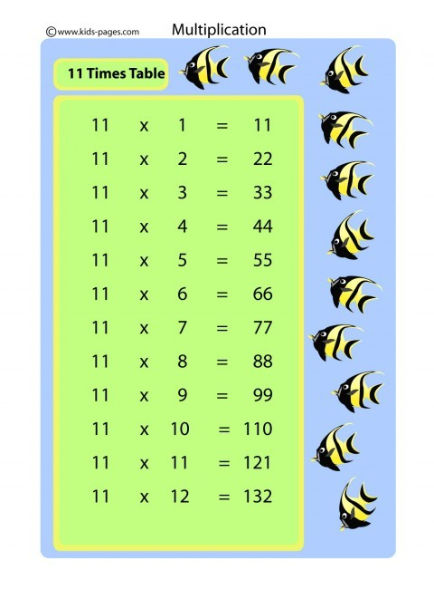 11 Times Table Flashcard