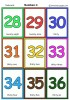 Numbers 4 flashcards