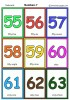 Numbers 7 flashcards