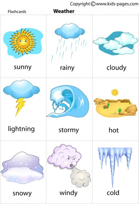 Impeccable image with regard to printable weather reports