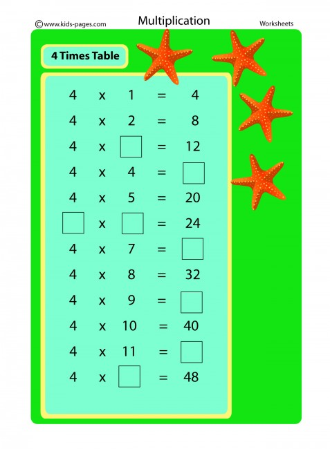 Times Table Printable Worksheets - multiplication times table tables ...